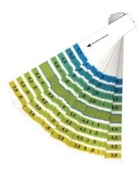 Matériel de mesures et de contrôle - Papier pH 3,8 - 5,5 x 20 Bandes